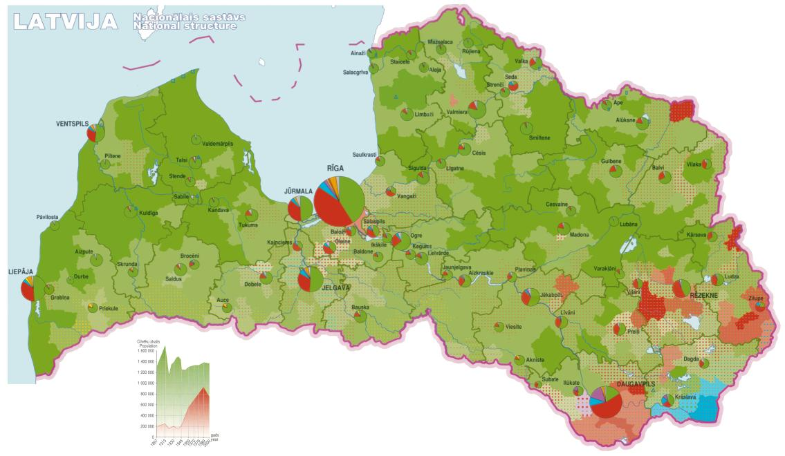 Lettialv Ethnic structure of Latvia